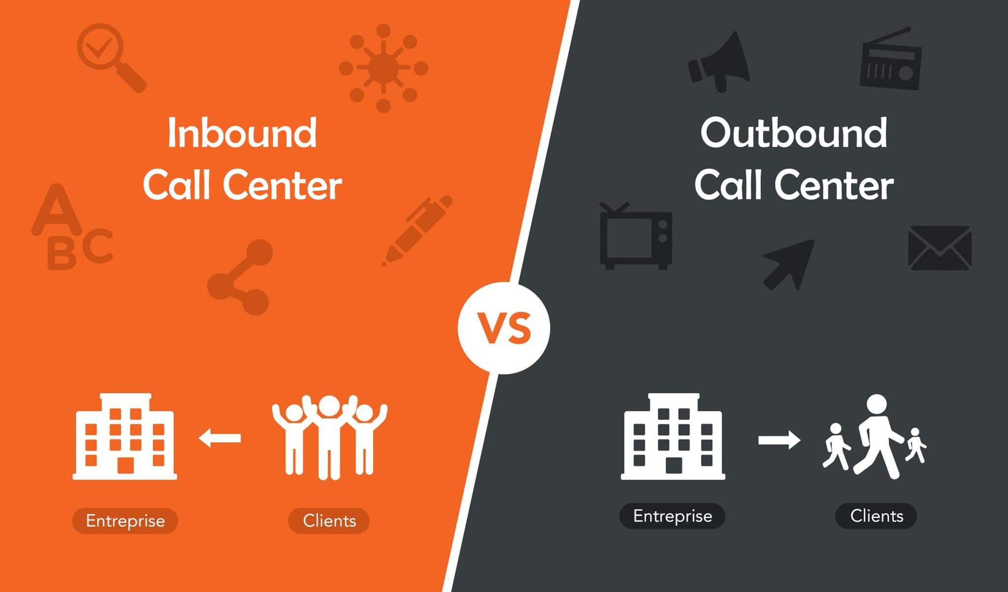 Inbound-and-Outbound-call-centers-min