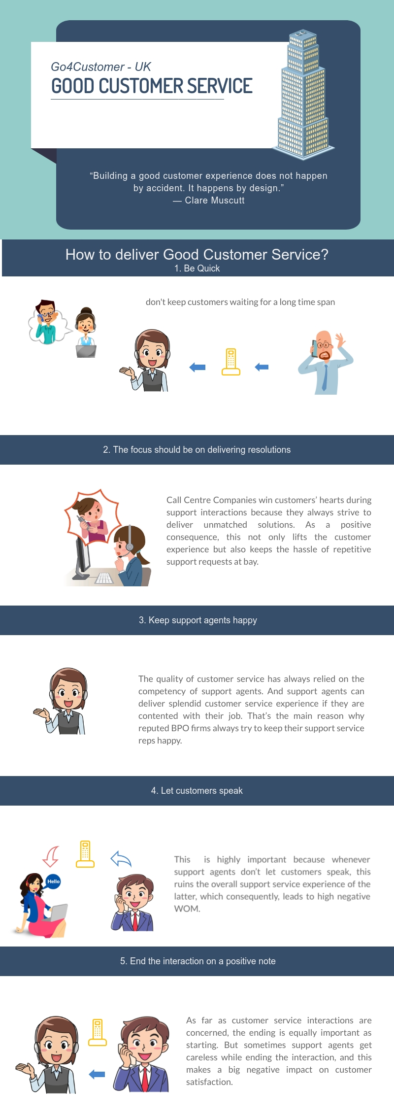 Examples of Good Customer Service Infographic